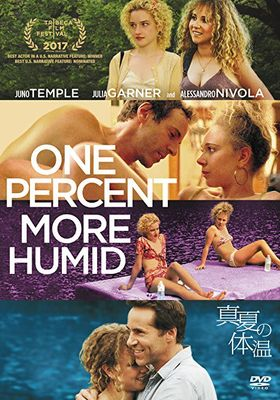 One Percent More Humid's Poster